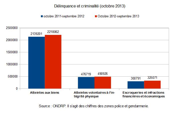 jn-delinquance-criminalite