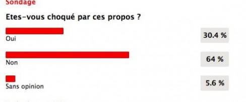 les Français refusent l'occupation