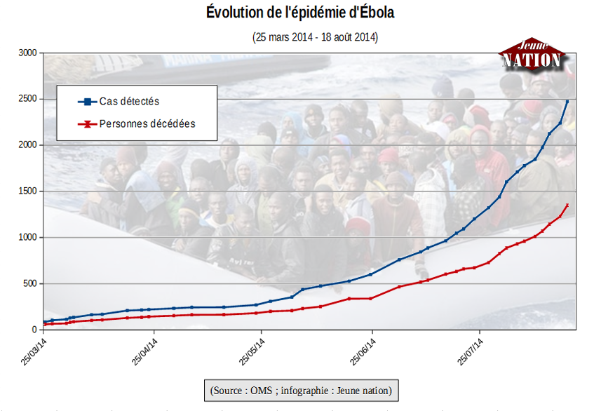 ebola-25032014-18042014