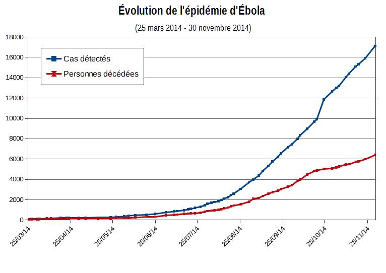 ebola-30-11-2014