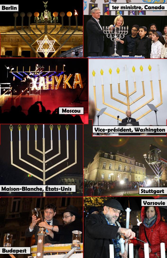 L'impérialisme juif à l'échelle planétaire.