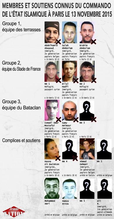 commando état islamique