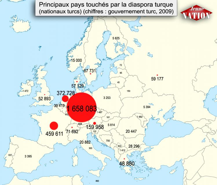 diaspora turque Europe
