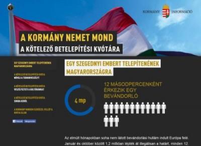 Capture_Site_Internet_Hongrie