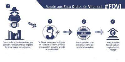 France_escrocs_juifs_FOVI