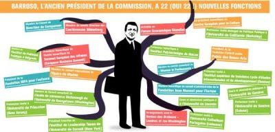 Jose_Manuel_Barroso