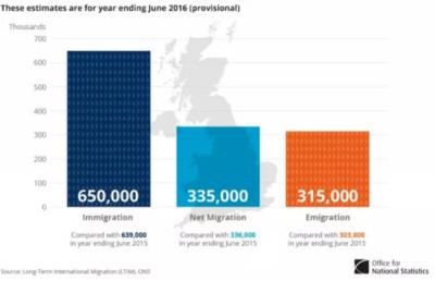royaume-uni-linvasion-migratoire-a-son-plus-haut-niveau-avant-le-brexit